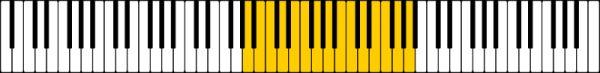 immagine raffigurante una tastiera con evidenziate delle note che rappresentano l'estensione lirica del Mezzosoprano